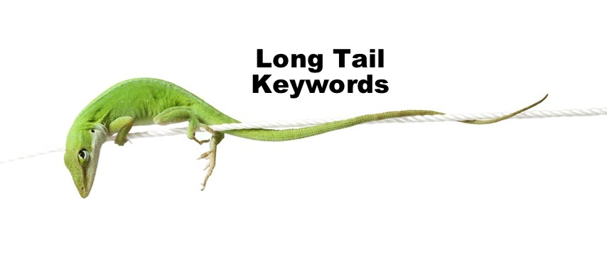 How to Find ToP ranking Keywords of your Competitors.